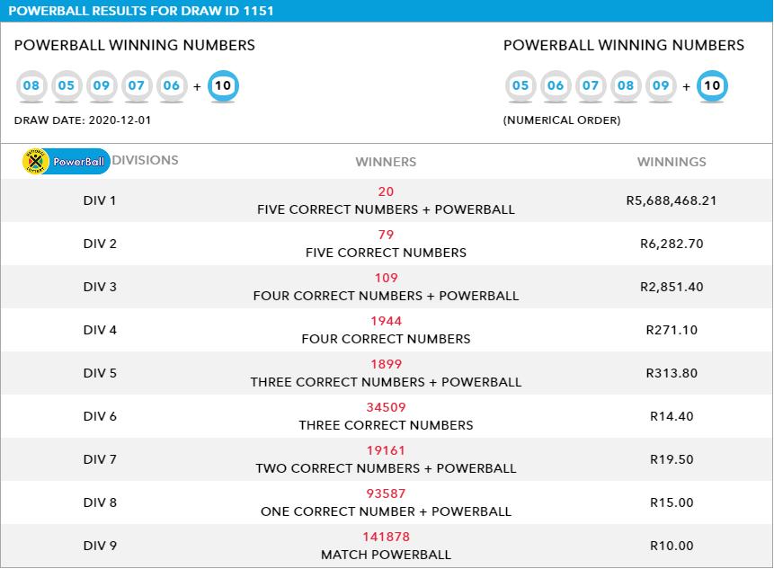 SAPowerball results
